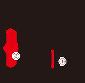 廊下の曲がり角サイズ